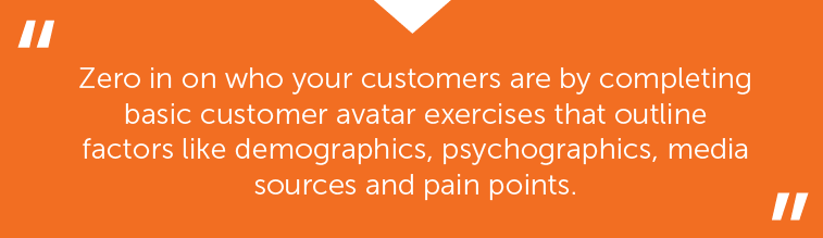 """Zero in on who your customers are by completing basic customer avatar exercises that outline factors like demographics, psychographics, media sources and pain points."""""""