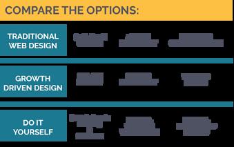 website-options-comparison.png